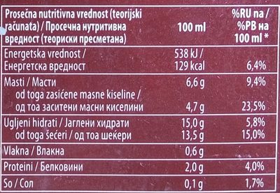 Quattro Čokolada - Informations nutritionnelles