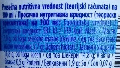 Kapri čašica - Nutrition facts - sr