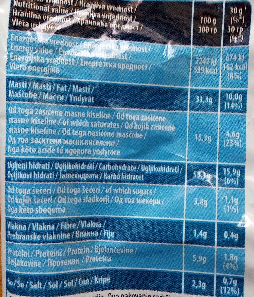 Cheese - Nutrition facts