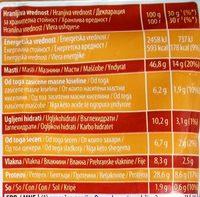Kikiriki slani - Nutrition facts - sr