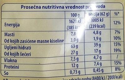 Ovsena kaša sa čokoladom - Nutrition facts - sr