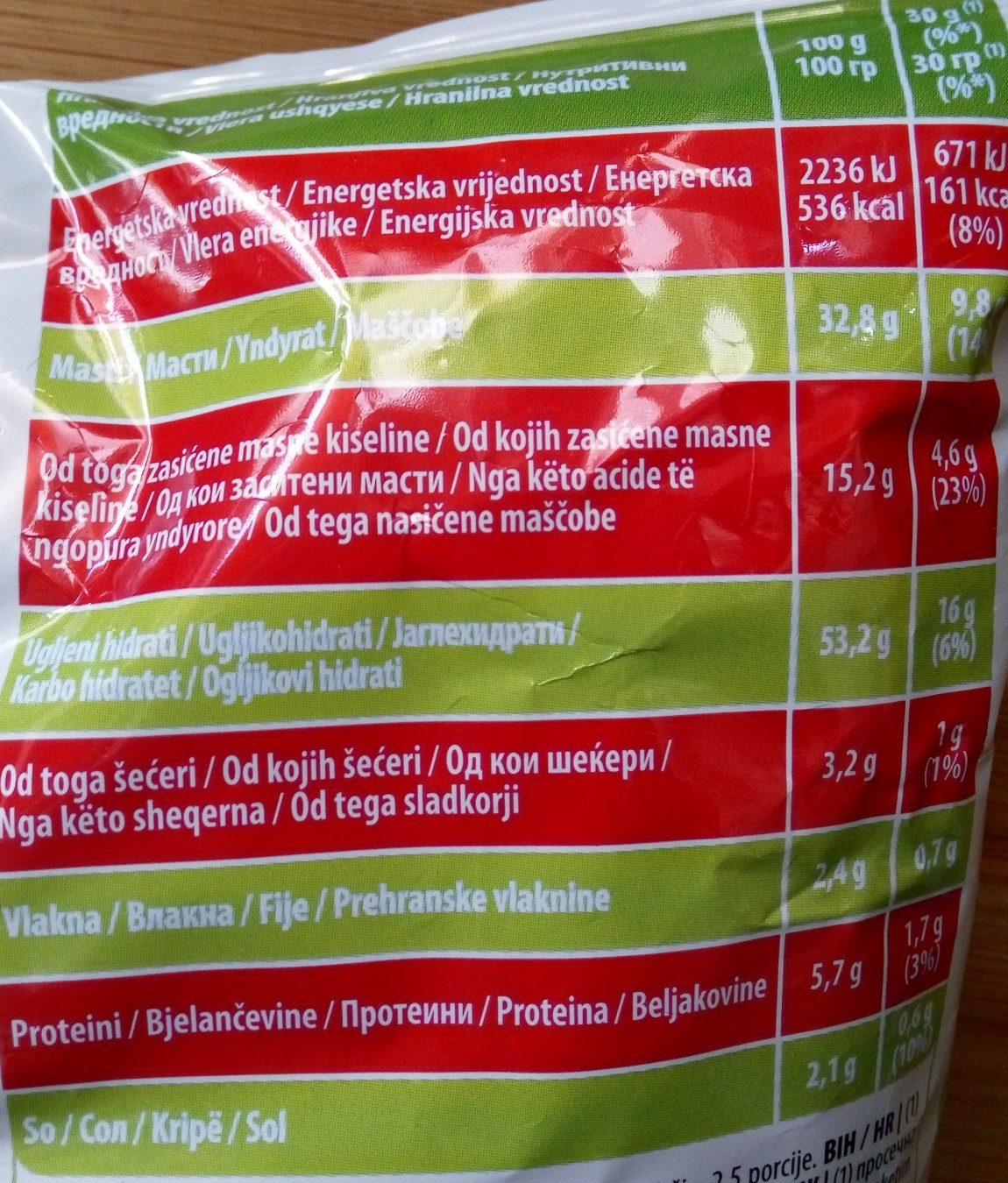 MIX sir, origano, kečap - Nutrition facts
