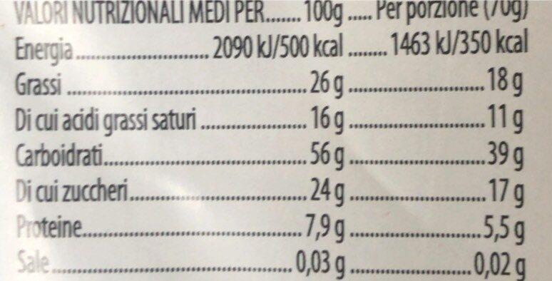 Rocky Rolls - Valori nutrizionali - en