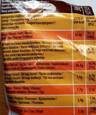 Clipsy max - Informations nutritionnelles - sr