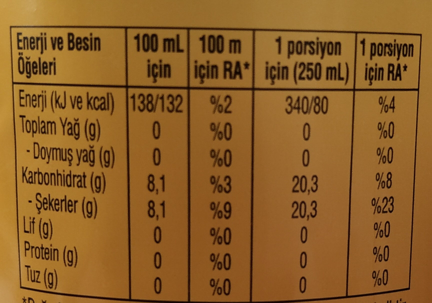 ICE tea - Nutrition facts