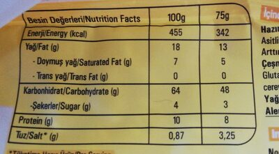 Hazir noodle - Beslenme gerçekleri