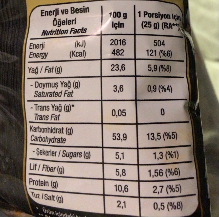 Chickpea chips - Beslenme gerçekleri - fr
