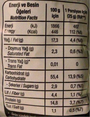 Lentil chips - Beslenme gerçekleri - fr