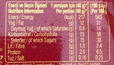 Çikolatalı Gofret - Beslenme gerçekleri - tr