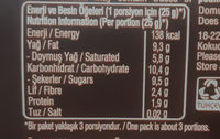 Bitter Çikolata - Nutrition facts