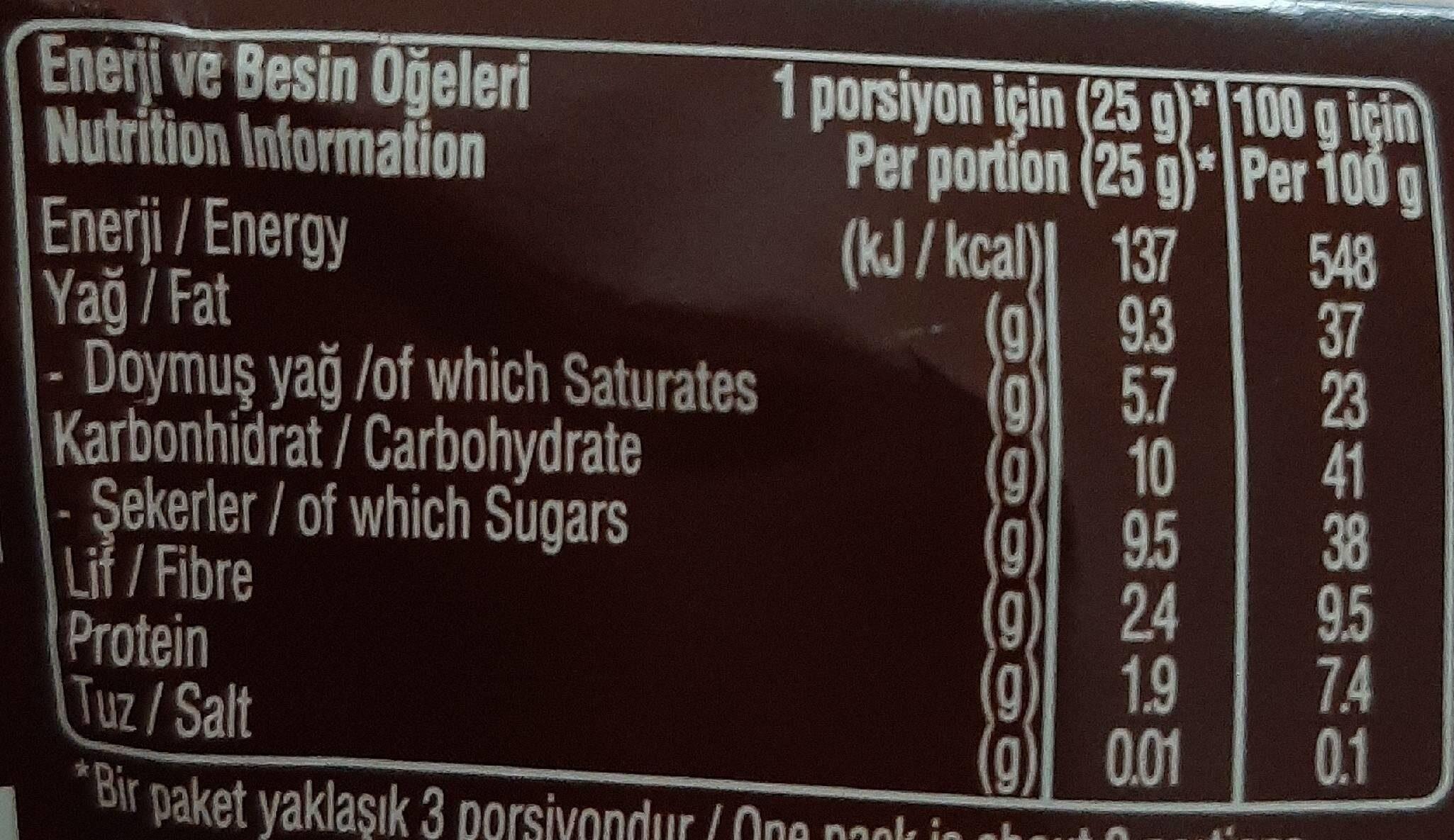 Cikolata - Beslenme gerçekleri - en