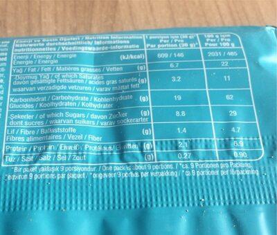 Sakliköy - Informations nutritionnelles - fr