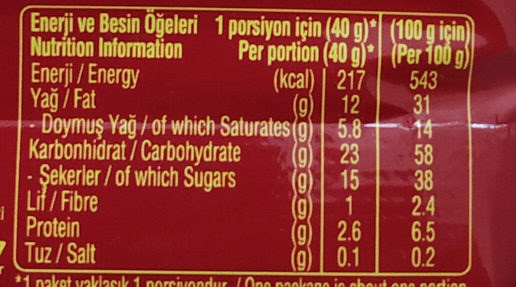 Cikolatali gofret - Beslenme gerçekleri - tr
