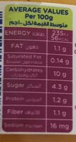 Mixed vegetables - Informations nutritionnelles - fr
