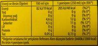 Ice tea - Nutrition facts - fr
