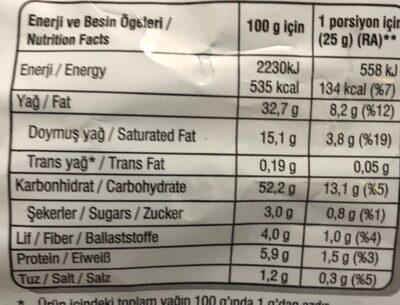 Ketçap aromali - Beslenme gerçekleri - fr