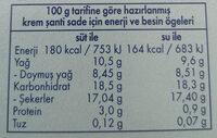 Krem Şanti - Beslenme gerçekleri - tr