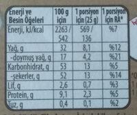 1927 Sütlü Çikolata - Beslenme gerçekleri - tr