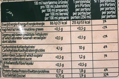 Knorr Champignon soup - Voedingswaarden