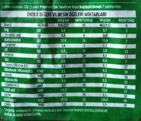 premium - Nutrition facts