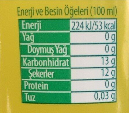 Limonata - Beslenme gerçekleri - fr