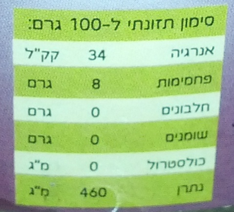חציל קלוי על האש - Roasted Eggplant - Nutrition facts