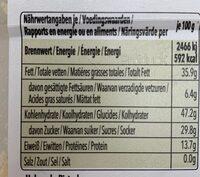 Sera Halva Pistazie - Informations nutritionnelles - fr