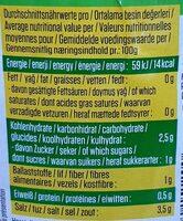 Gewürzgurken - Voedingswaarden - fr