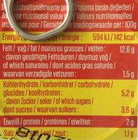 Aubergines grillées à la sauce tomate - Voedingswaarden - fr