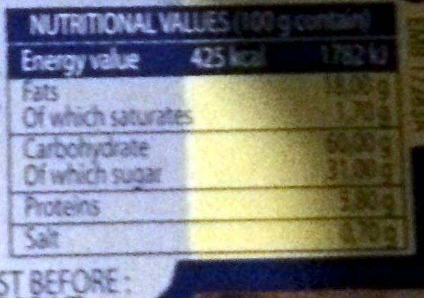 plain finger madeleines - Nutrition facts - en