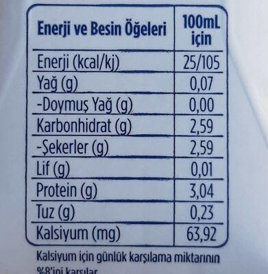 Proteinli icecek - Beslenme gerçekleri - fr