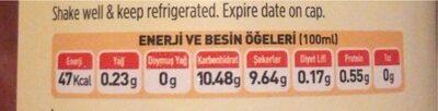 Portakal et nar - Beslenme gerçekleri - fr