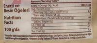 misir pirinc - Nutrition facts