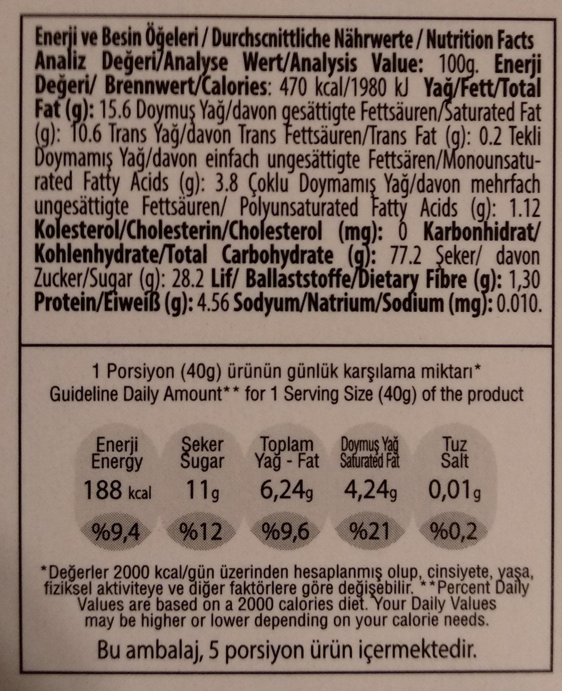 Cikolata Kaplamah Pismanige - Nutrition facts - tr
