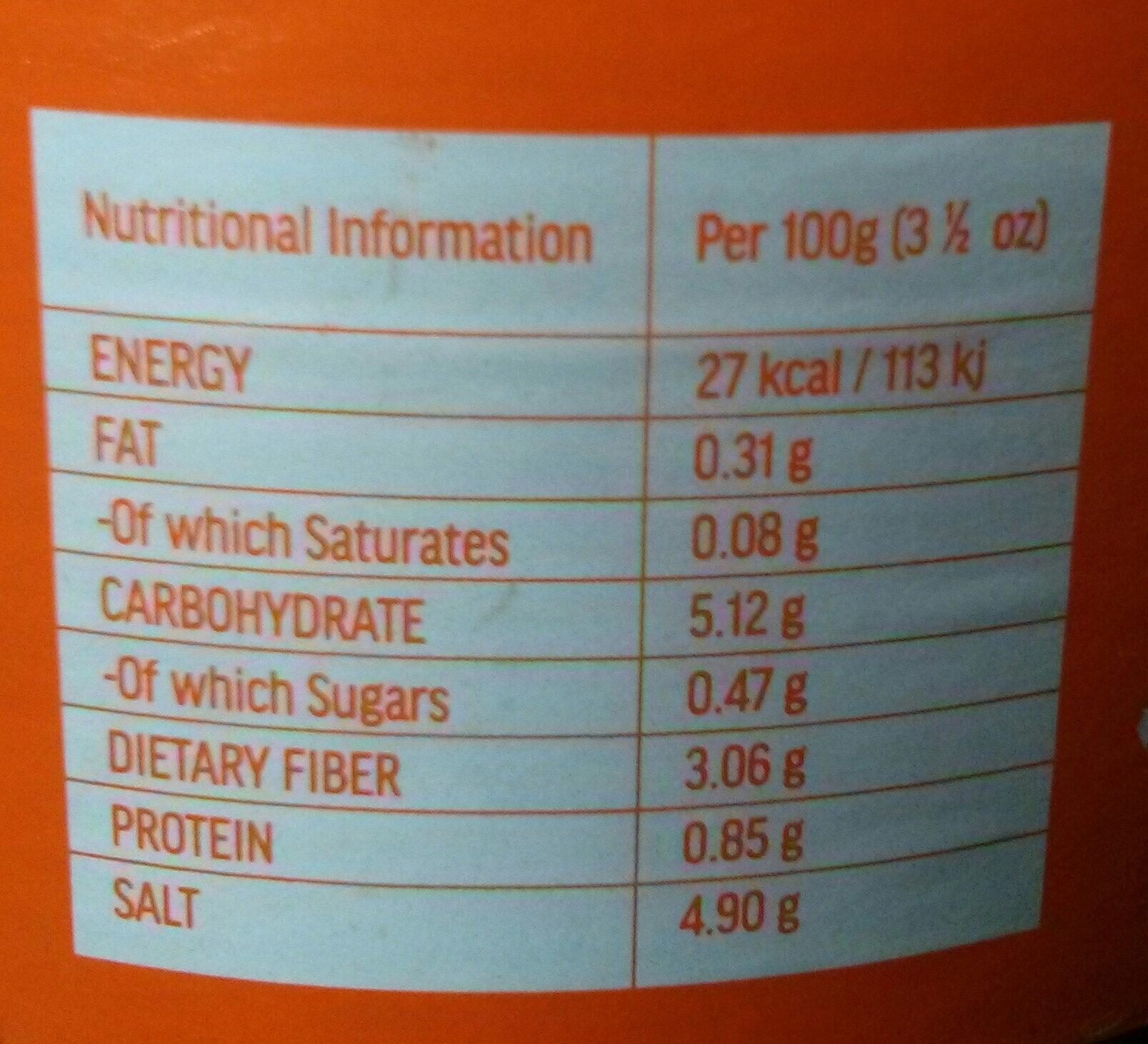 Jalapenos - Nutrition facts - en