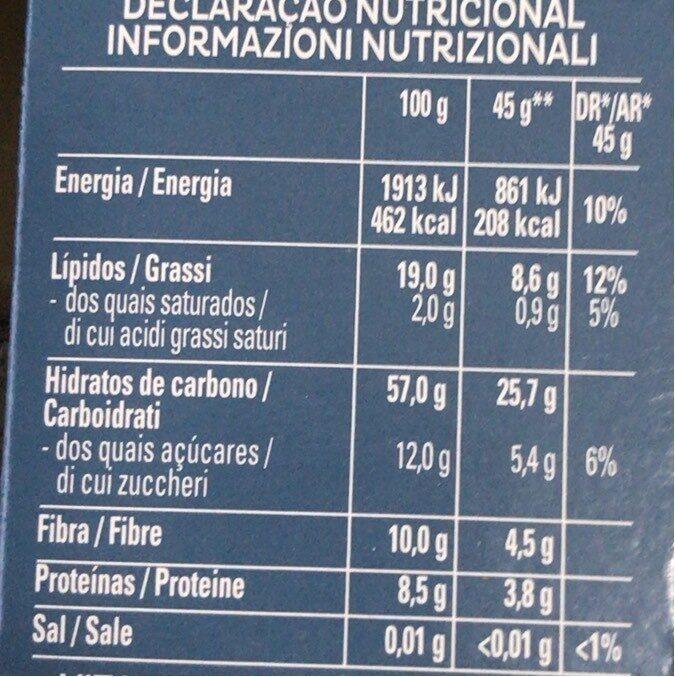 Cruesli frutta secca - Informação nutricional - es