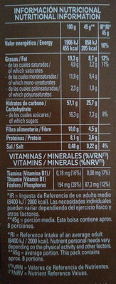 Cruesli Chocolate - Nutrition facts - en