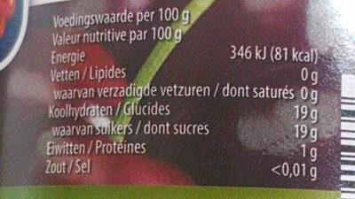 Kersen - Nutrition facts - nl