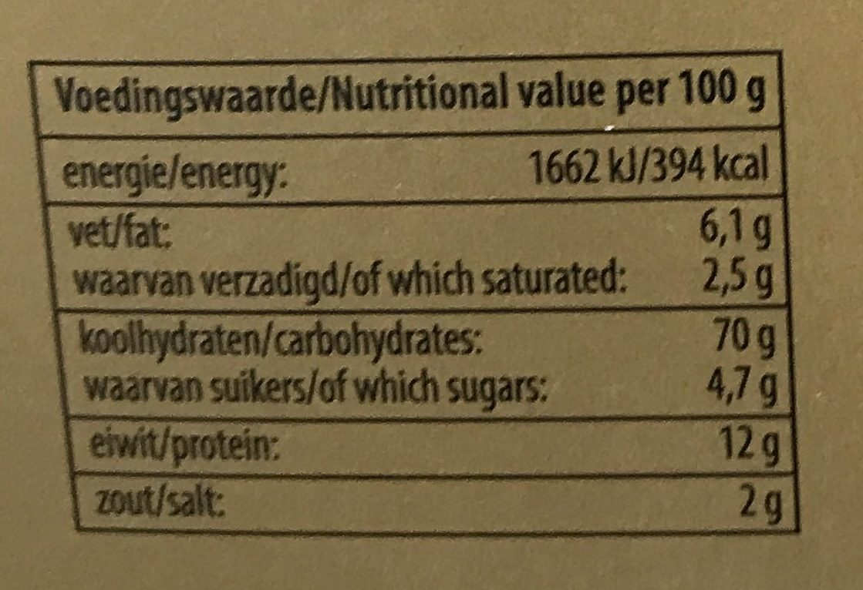 Pane Rustico - Informations nutritionnelles