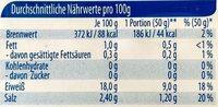 Party Garnelen - Voedingswaarden - de