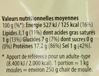 Moules fraîches de Hollande extra - Informations nutritionnelles
