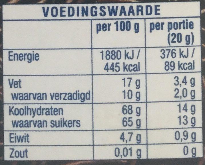 Chocolade hagelslag puur - Voedingswaarden - nl
