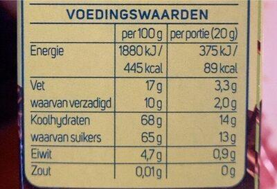 Venz Hagelslag Puur XXL - Nutrition facts - nl