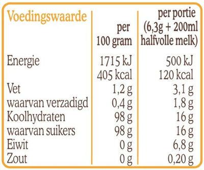 Anijs staafjes - Voedingswaarden