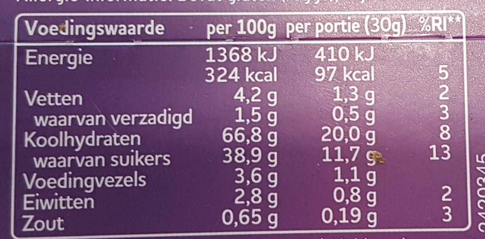 belgische chocolate - Nutrition facts - nl