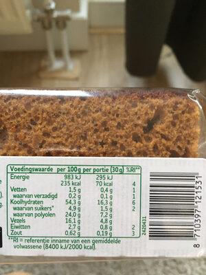 Peijenburg Ontbijtkoek - Voedingswaarden - nl