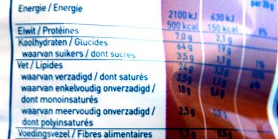 Grillfumé - Voedingswaarden