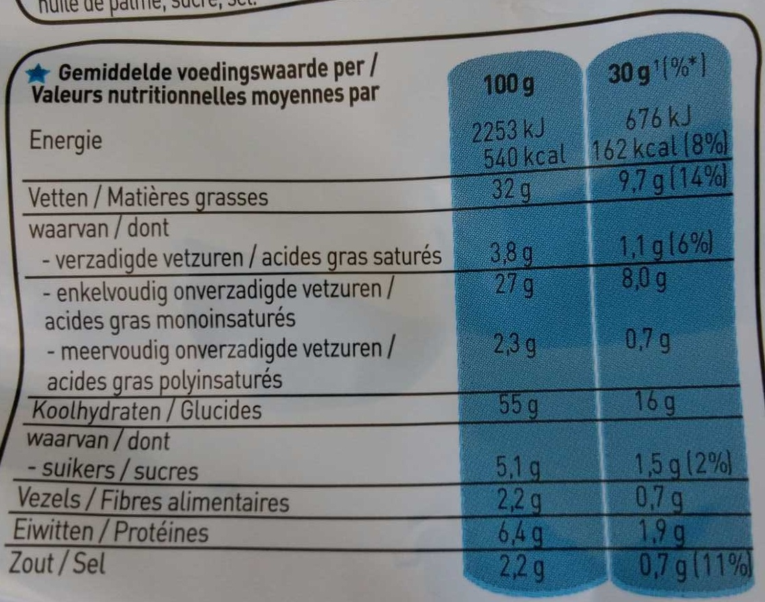 Bugles nacho cheese - Voedingswaarden