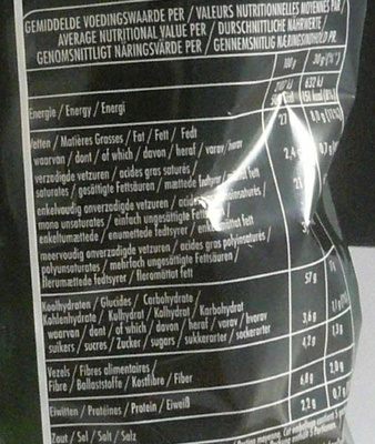 Sensations Mexican Peppers & Cream Flavour - Nutrition facts
