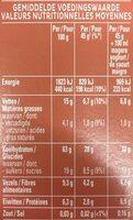 Cruesli Multifruit - Nutrition facts - fr